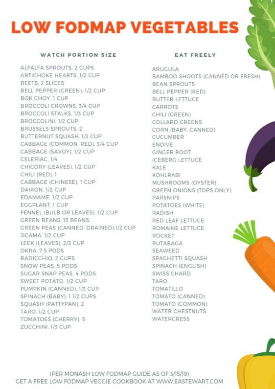 Get your veggies on! 50 (Delicious!) Low FODMAP Vegetables from A to Z - Get your printable list PLUS download a FREE cookbook featuring 30 easy healthy & delicious recipes made with low FODMAP veggies. Enjoy! #fodmaprecipes #ibsdiet #freeprintables #cookbook #fodmap #vegetables #vegetables #images