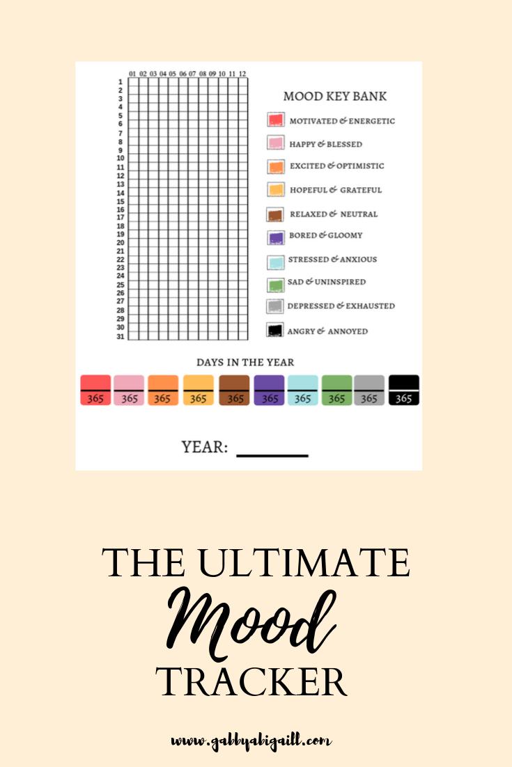 The Ultimate Mood Tracker Printable Mood tracker, Mood