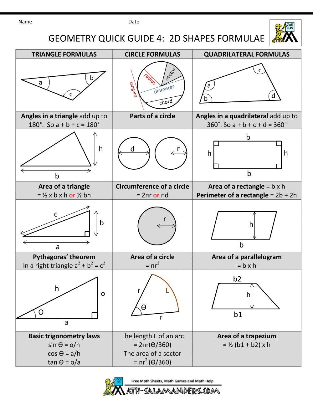 6 area formulas Worksheet in 2020 Math worksheets