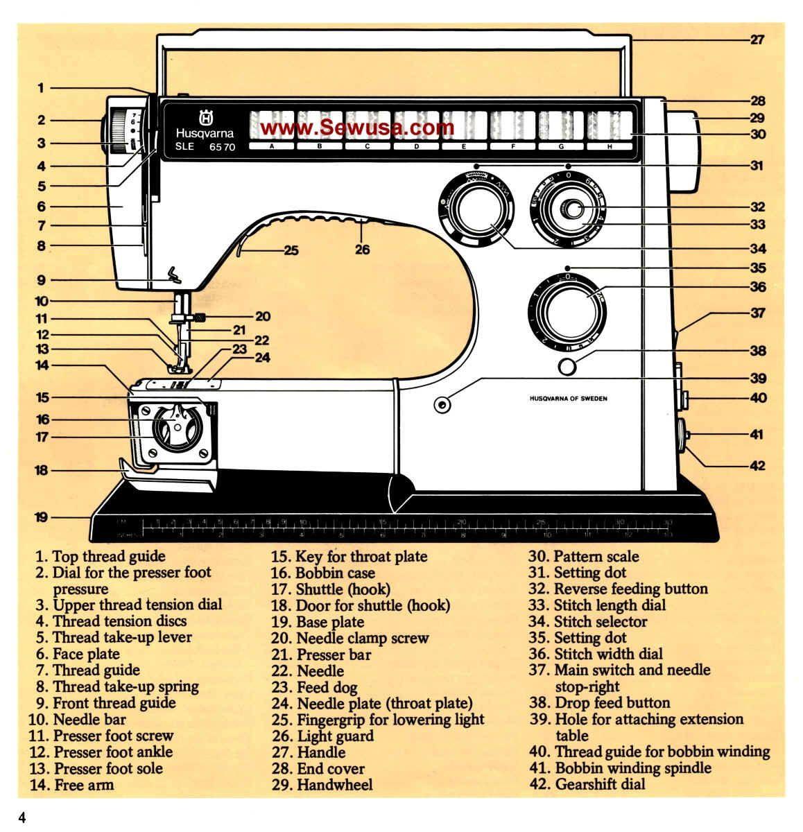 Viking Sewing Machine Diagram Threading Sle Instruction Manual Machines Hacks 1158x1200