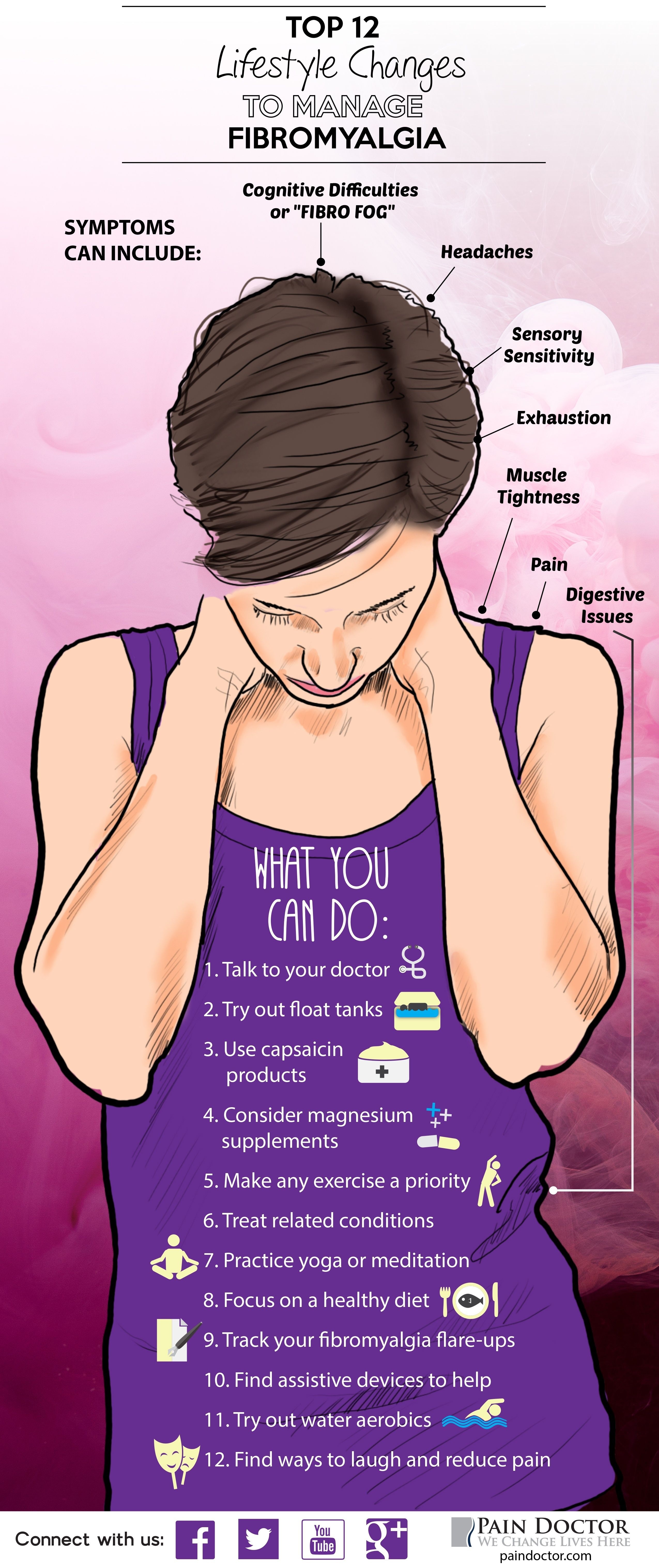 Fibromyalgia Infographic Great Pictorial For Chronic