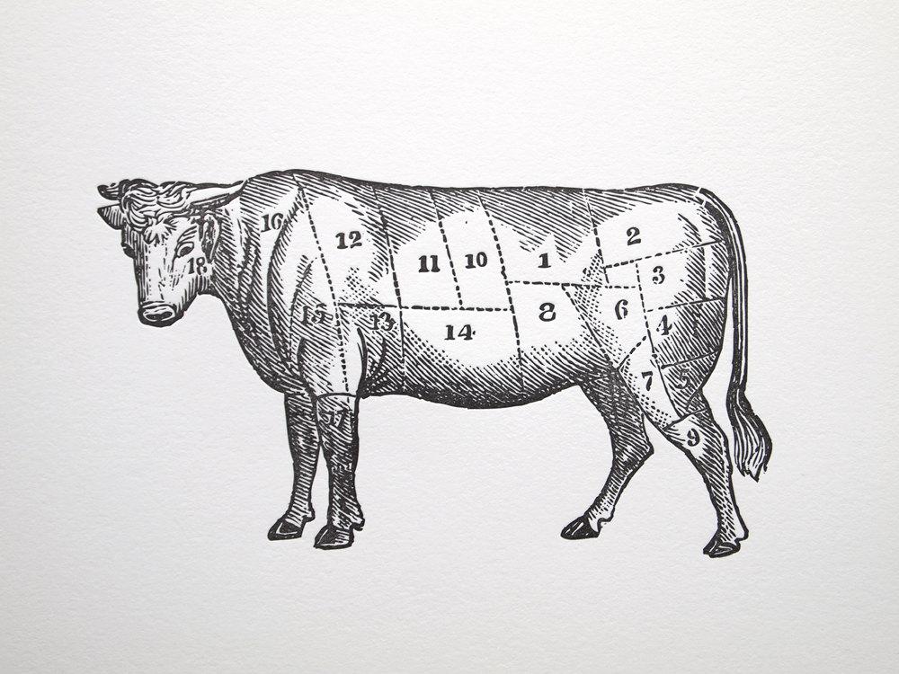 Letterpress Art Print Le Boeuf 8x10 - Beef Meat Cuts Chart - Vintage ...