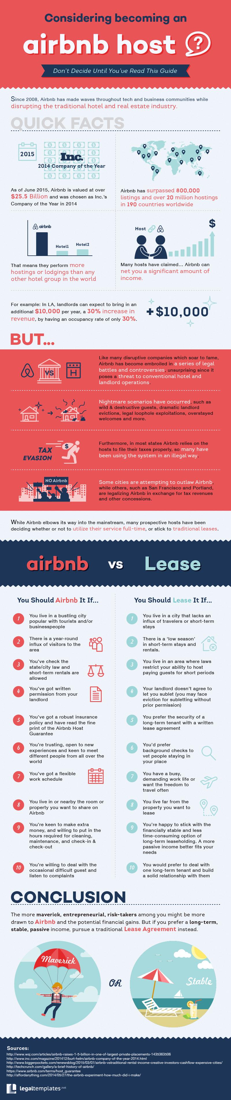 Should you an Airbnb host? Read this infographic