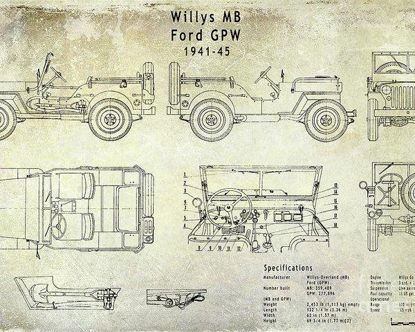 Willys Jeep Blueprint Poster By Jon Neidert Willys Jeep