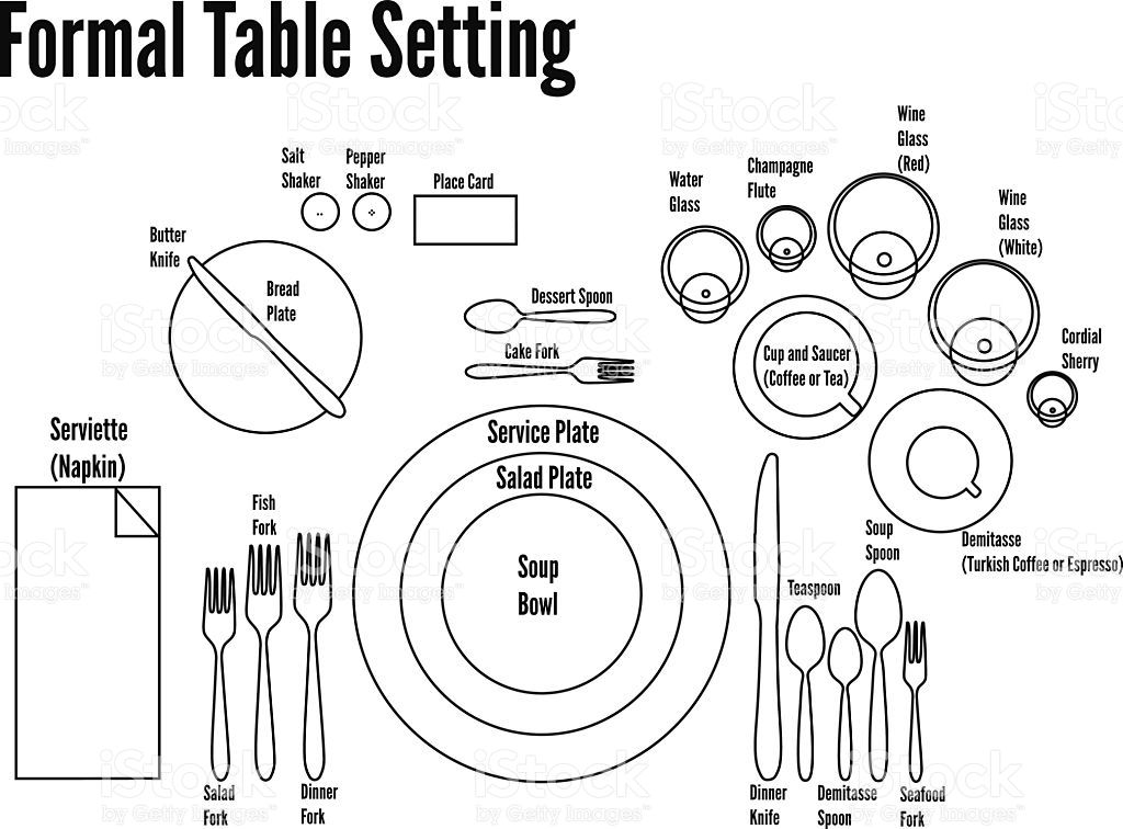 image result for place setting diagram formal girl scout stuff rh pinterest com formal table setting diagram Basic Place Setting Diagram