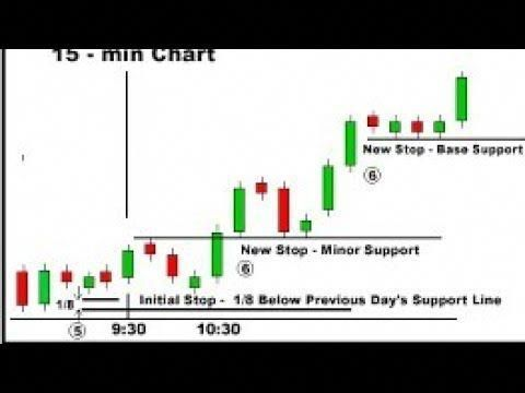 Gain capital forex structure