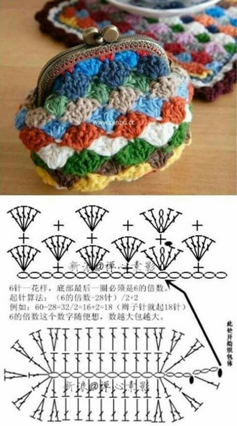 Dompet yg cute cukup simple | Crochet monederos, Encaje de