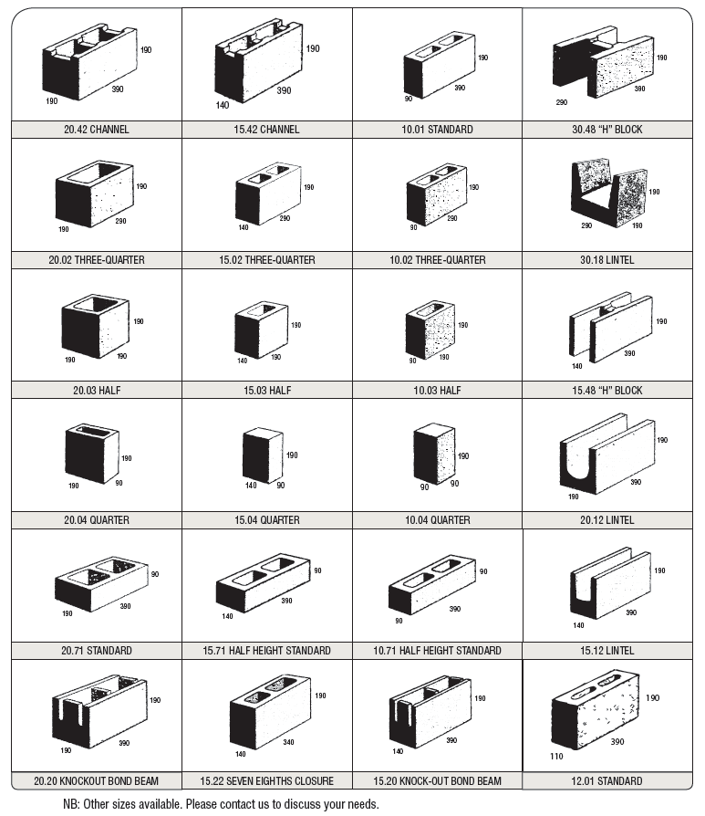 Block Products Img Png 773 894 Concrete Blocks Concrete Block Sizes Brick Block