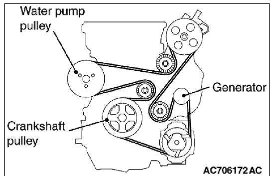 2002 mitsubishi lancer stereo wiring diagram mitsubishi lancer engine belt diagram serp belt install - help - evoxforums.com - mitsubishi ... #15