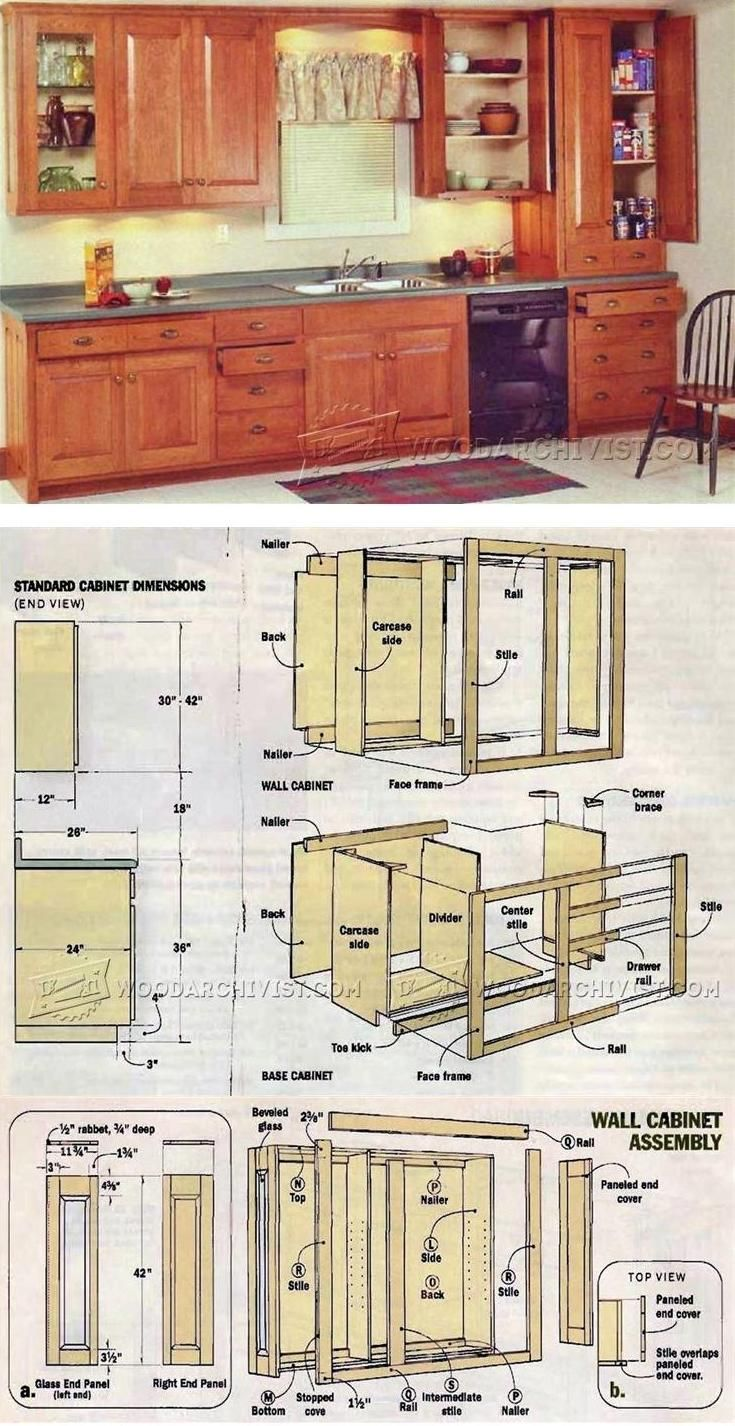 Build Kitchen Cabinets Furniture Plans And Projects