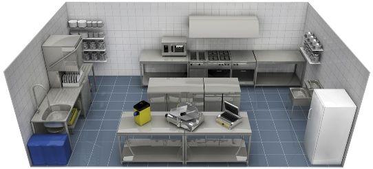 Equipamiento cocina restaurante distribucion pinterest for Implementos para cocina