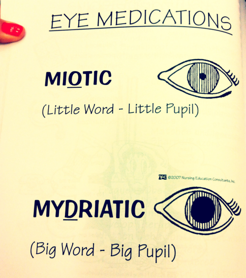 Miotic vs Mydriatic. Another helpful way to remember this ...Dilated Pupils Drugs Miosis