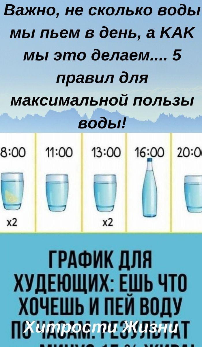Пит воду похудеть