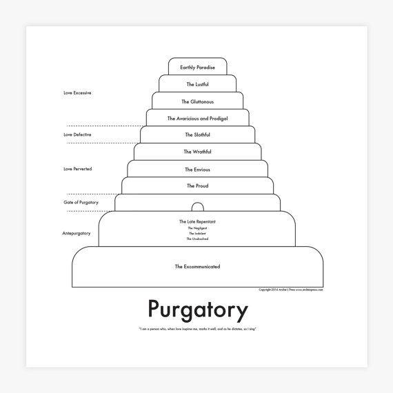 Purgatory Map Letterpress 8x8 Simple Dante Map Poetry