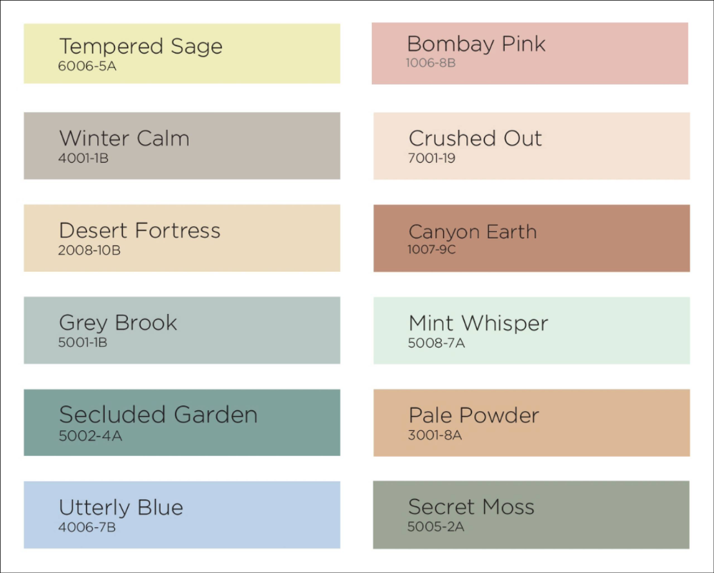 2020 color trends from valspar by jennifer ott design in on paint color trends 2021 id=20655