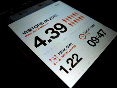 Dribbble - Stats by Rally Interactive (via Ben Cline)