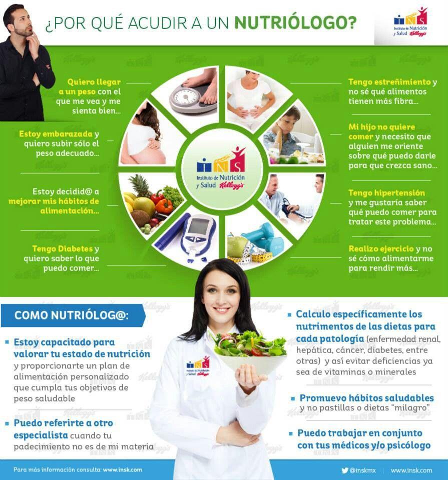 dietas por nutriologos gratis
