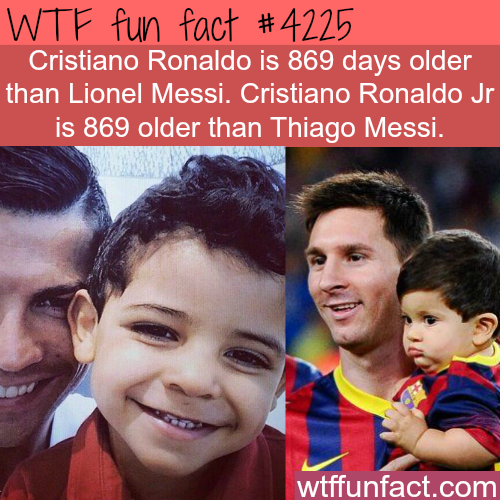 Cristiano Ronaldo VS Lionel Messi -  WTF fun facts