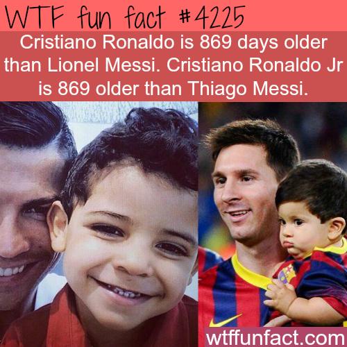 Cristiano Ronaldo VS Lionel Messi -  WTF fun facts