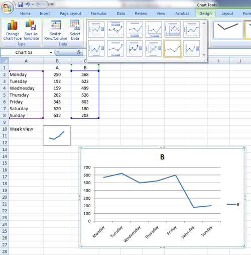 Sparklines in Excel 2