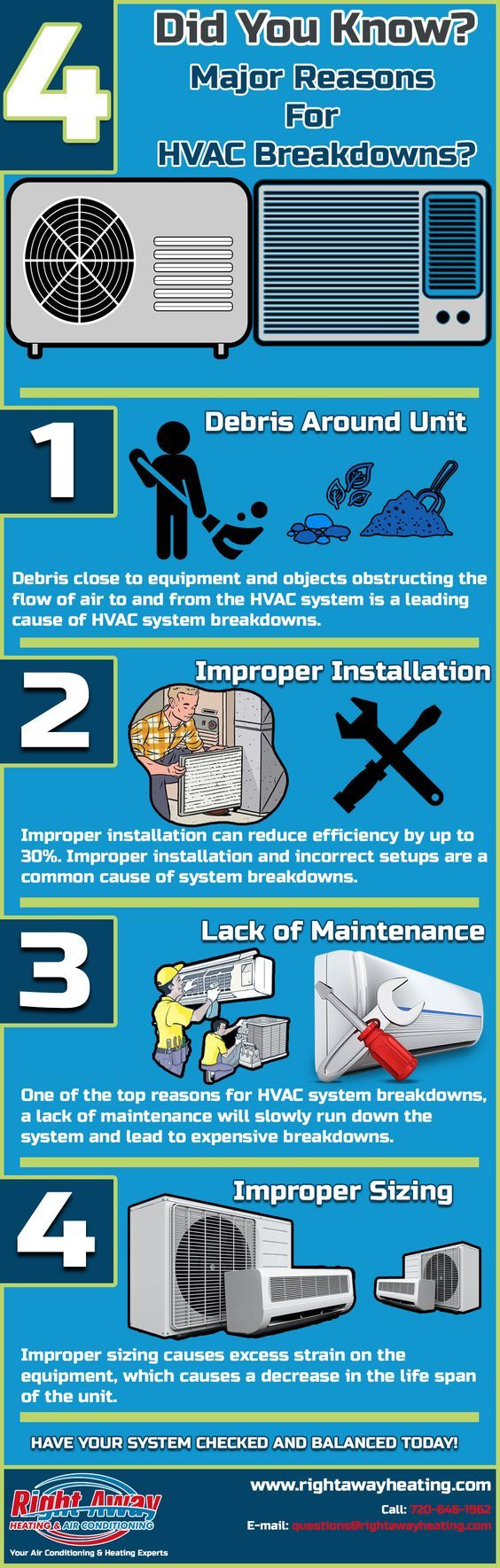 Air Conditioning and Heating Repair https//www