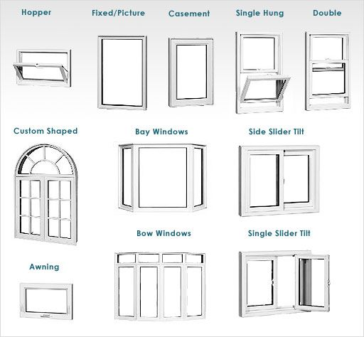 Window Types Google Search