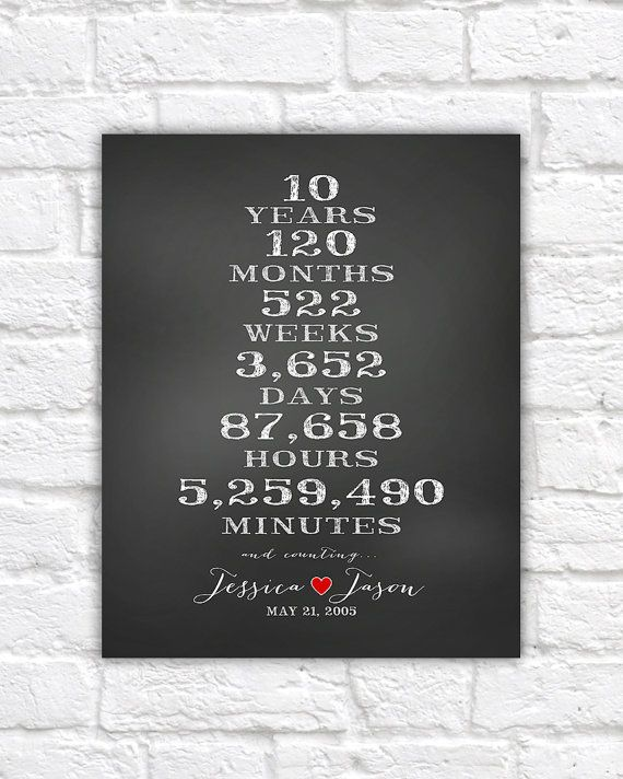 10 Year Wedding Anniversary Quotes: Anniversary Gift For Boyfriend, Husband, Spouse, Wife