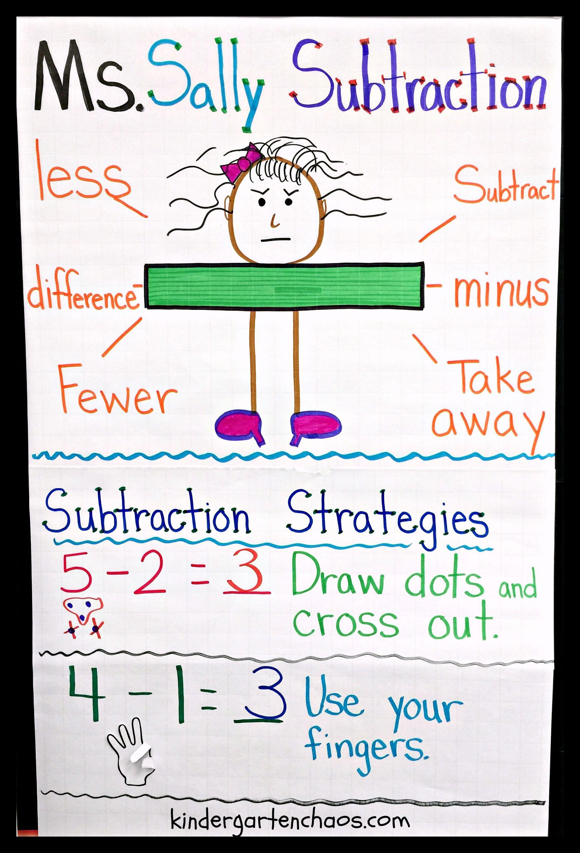 Subtraction Anchor Chart Kindergartenchaos