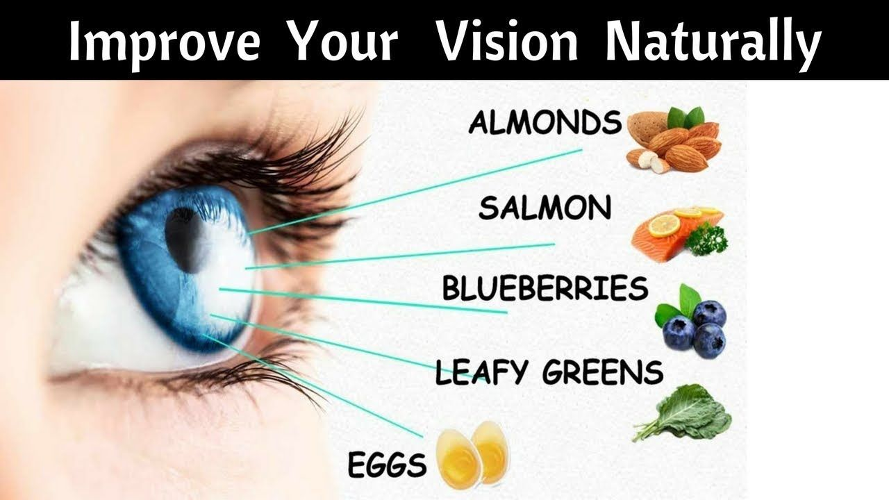 Start Eating These 7 Foods Every Day And Watch Your Eyesight Improve Source Healthpedia Food Diet Healthyfood Ev Eye Sight Improvement Eyesight Eye Care
