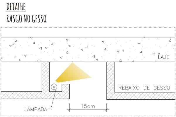 Well-known Rasgo no gesso para iluminação   Gesso, Iluminação e Detalhes UO54