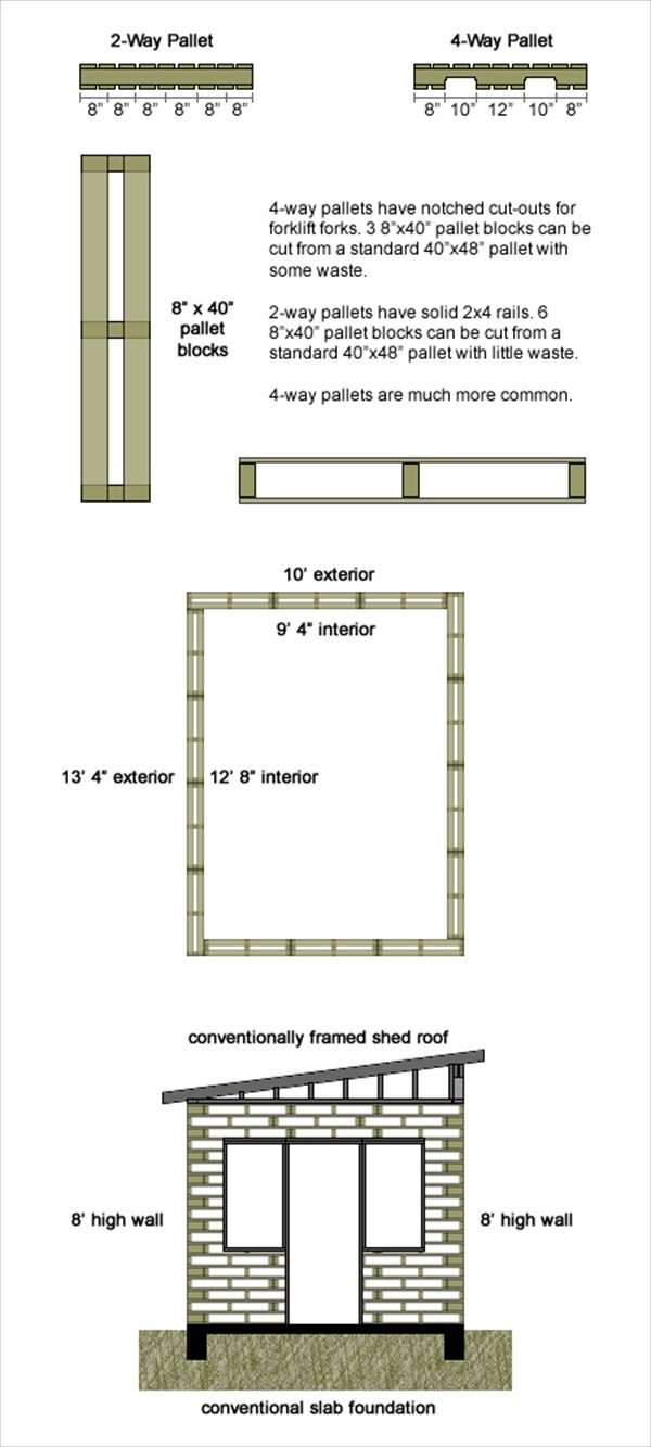 Construct Your Own House Tiny Pallet House Plans House plans