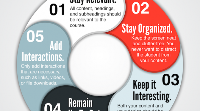 5 Tips To Engage Your Students in eLearning