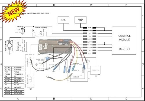 Seadoo Mpem Sp Spi Xp Gtx Gts Spx 278000070 278000262 278000200 Seadoo Electronic Parts Personal Watercraft