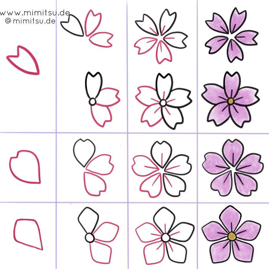 """""""Sakura"""" Bullet Journal   Bullet Journal   Doodles ..."""
