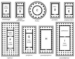Bassae inside blueprint of the temple greek architecture bassae inside blueprint of the temple malvernweather Choice Image