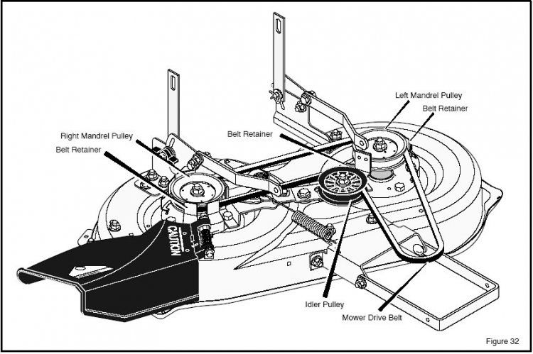 Murray 40 Inch Deck Belt Diagram - Free Diagram For Student