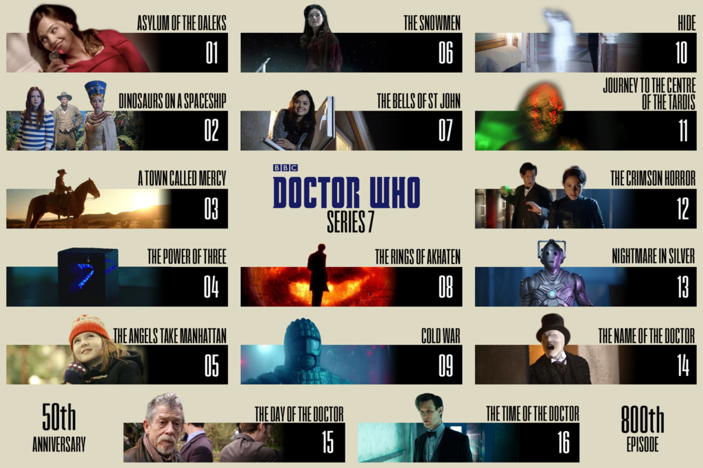 Doctor Who Episodenliste