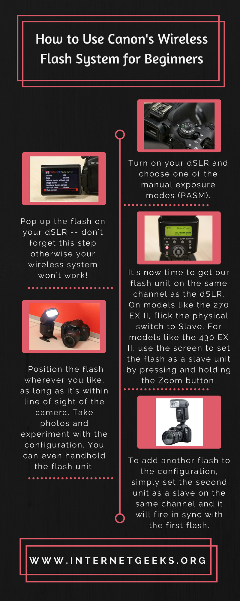 Steps For Using Canon S Wireless Flash System Http Www Internetgeeks Org Tech Gadgets Best External High Resolution Camera Canon Camera Improve Photography