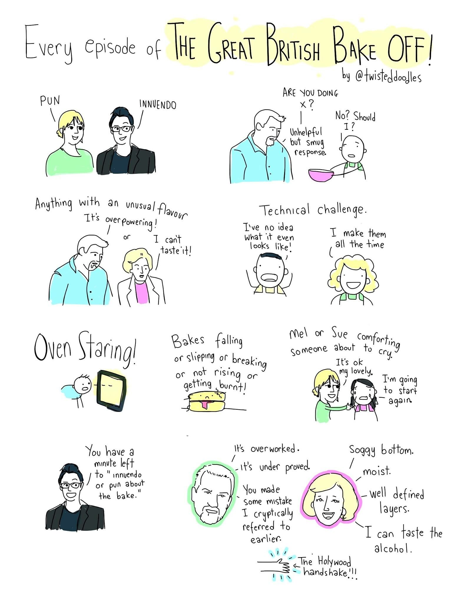 Every episode of the Great British Bake Off | TV & Movies ...