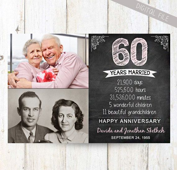 Ideas For 60th Wedding Anniversary Gifts For Parents: 60th Anniversary Photo Gift For Parents Wife Husband