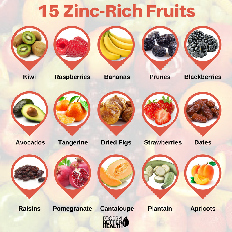 ZincRich Fruits 15 Foods to Include in Your Diet in 2020