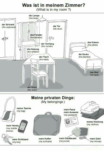 German vocabulary  Mein Zimmer  My room  Deutsch