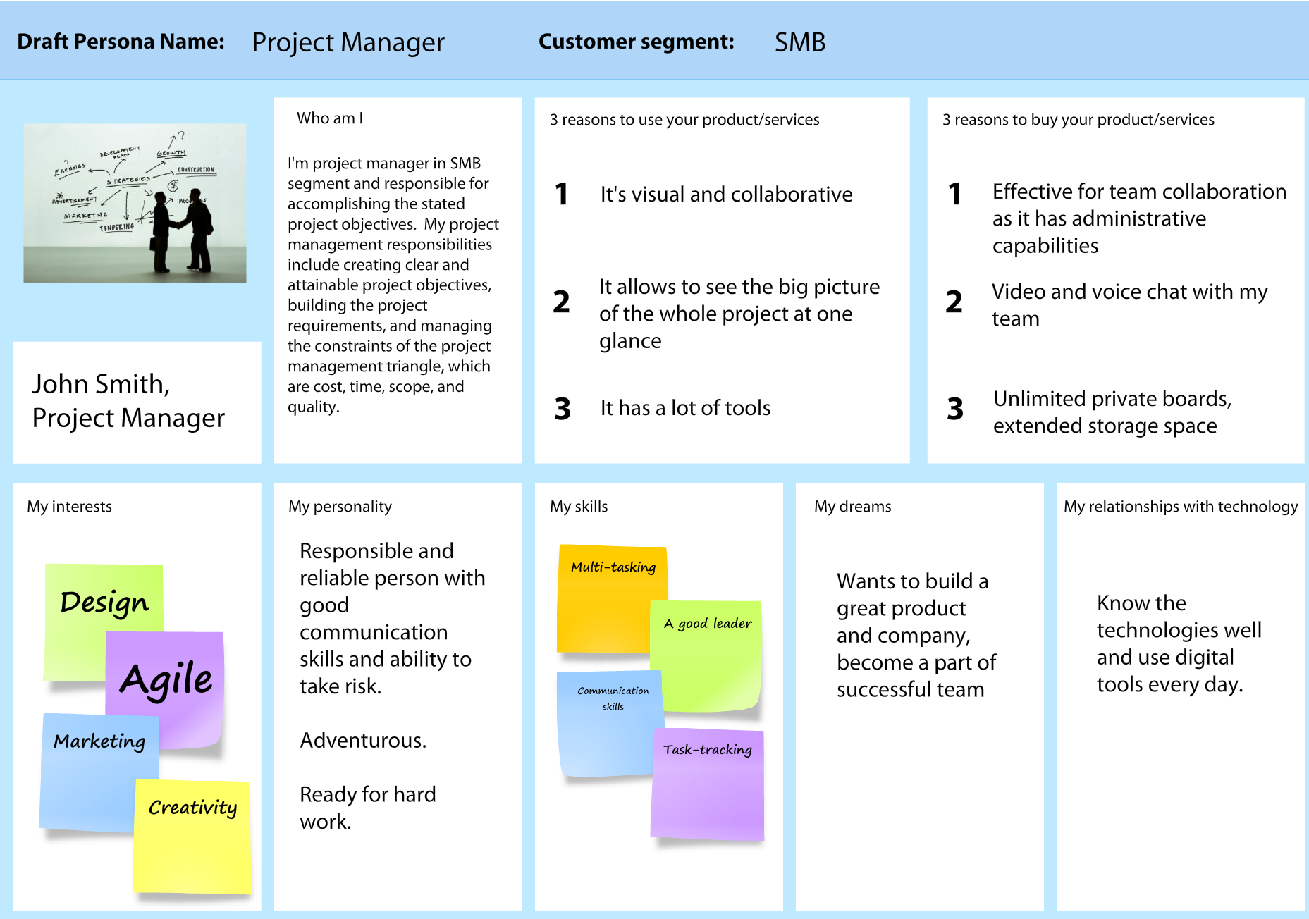 new templates for service design personas and service blueprint