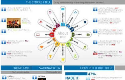 30 Tools to Create Your Own Infographics | Pinterest ...