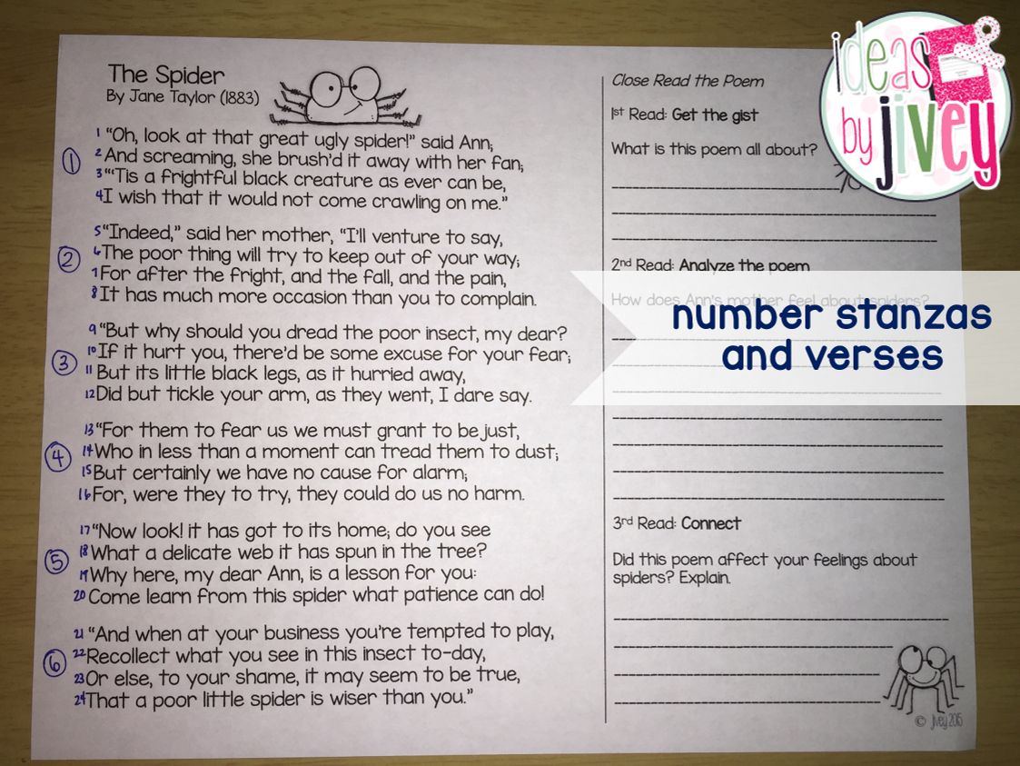 Close Reading Poetry Step By Step Mini Lesson