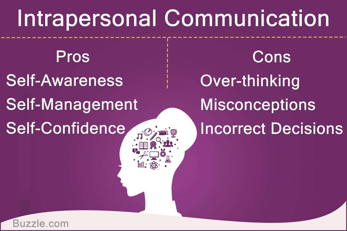 Advantages And Disadvantages Of Intrapersonal Communication Intrapersonal Communication Intrapersonal Communication