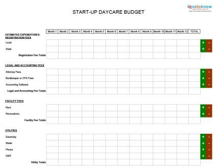 Day Care Start Up Budget Daycare Ideas Pinterest Budgeting - Free daycare business plan template