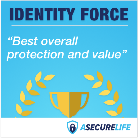 2020's Best Identity Theft Protection Services Identity