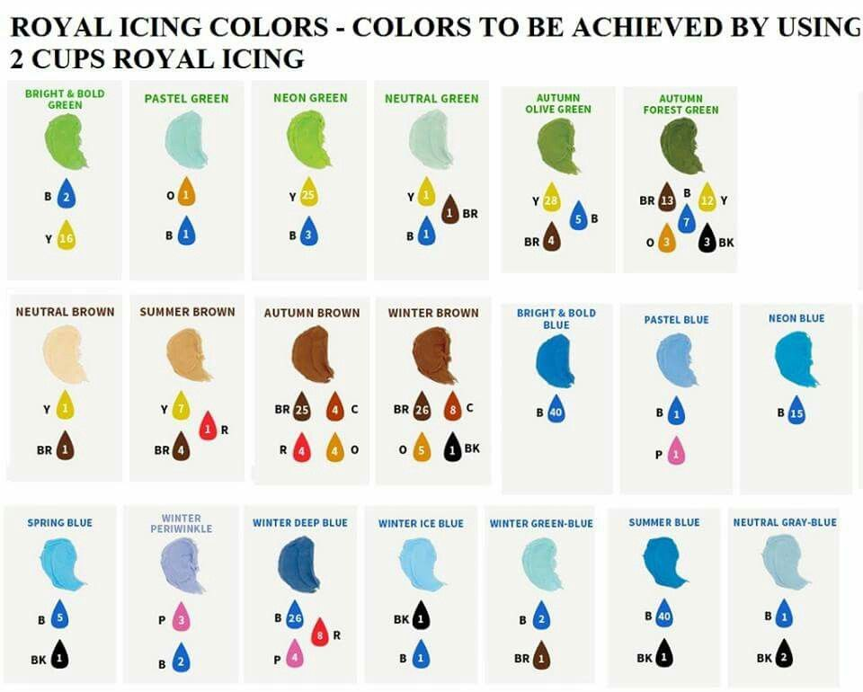 Pin by Synthia Brown on Baking   Pinterest   Colour chart, Icing ...