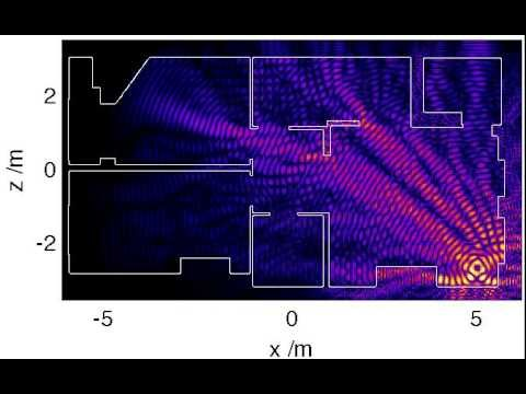 Scientist Uses Physics To Visually Map Out His WiFi Signal Physics - Wifi map software